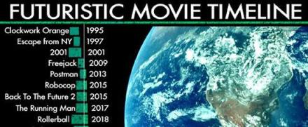 Futuristic_movie_timeline_thumb